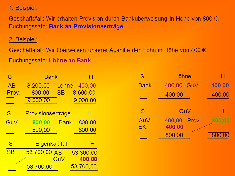 Buchungssatz: Bank an Provisionserträge.
