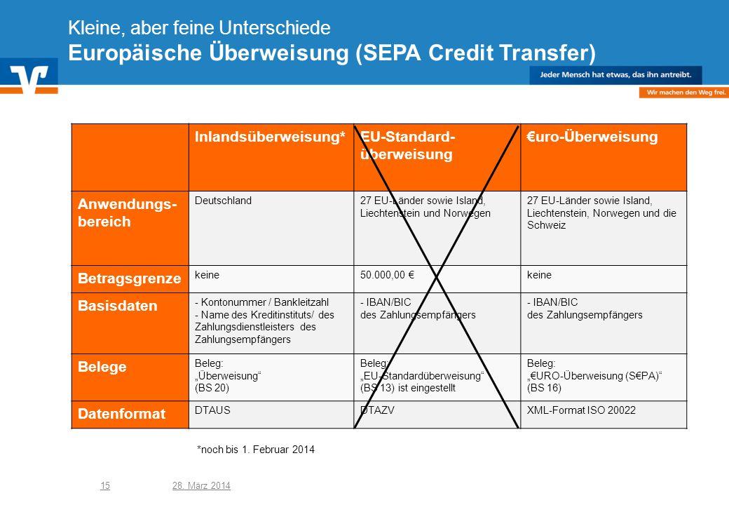 Kleine, aber feine Unterschiede Europäische Überweisung (SEPA Credit Transfer)