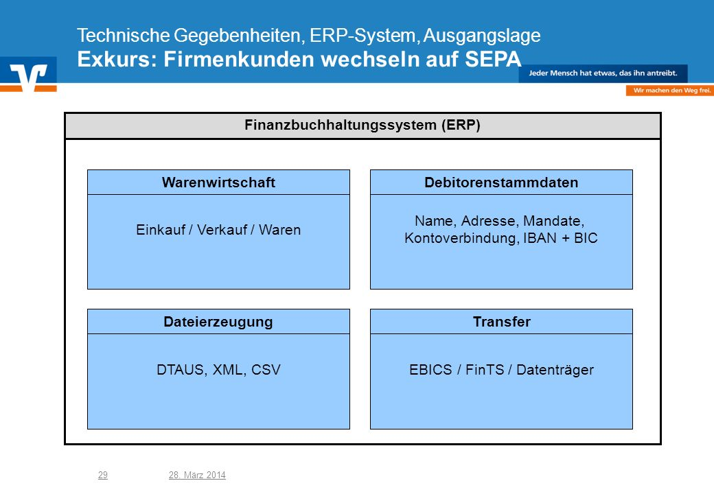 Finanzbuchhaltungssystem (ERP)