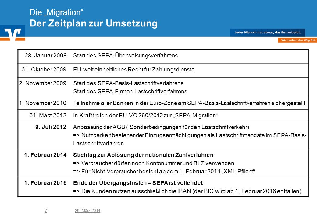 """Die """"Migration Der Zeitplan zur Umsetzung"""
