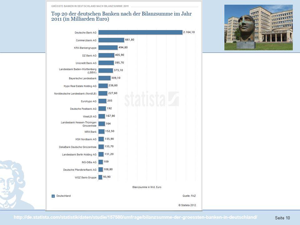 http://de.statista.com/statistik/daten/studie/157580/umfrage/bilanzsumme-der-groessten-banken-in-deutschland/