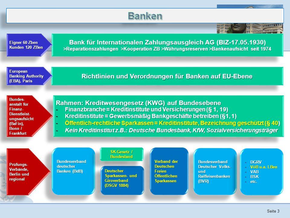 Banken Bank für Internationalen Zahlungsausgleich AG (BIZ-17.05.1930)