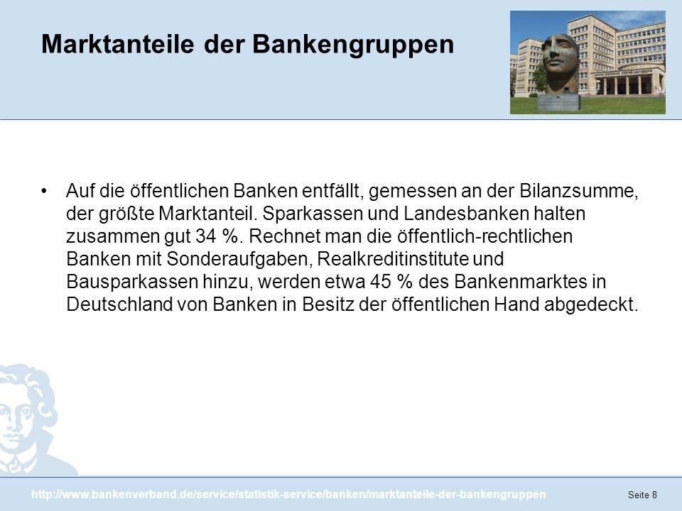 Marktanteile der Bankengruppen