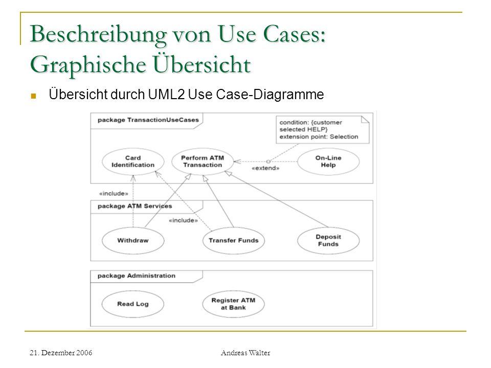 Beschreibung von Use Cases: Graphische Übersicht