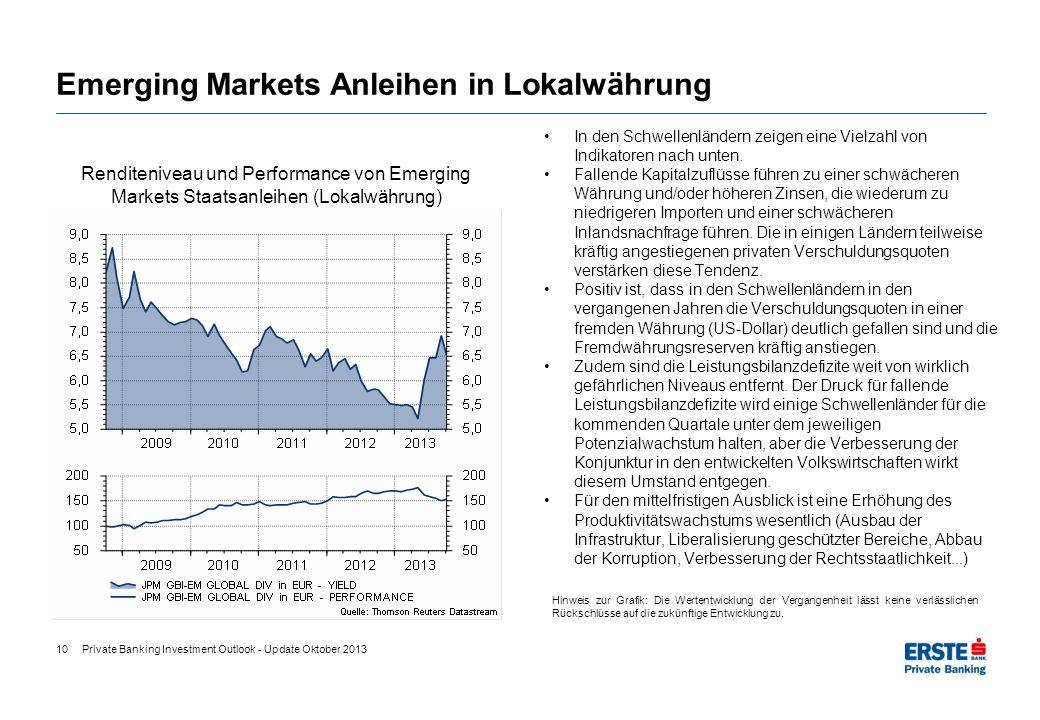 Emerging Markets Anleihen in Lokalwährung