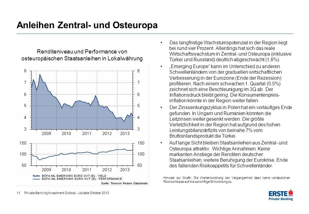 Anleihen Zentral- und Osteuropa