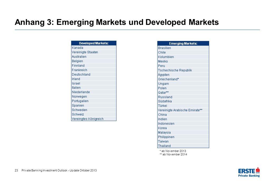 Anhang 3: Emerging Markets und Developed Markets