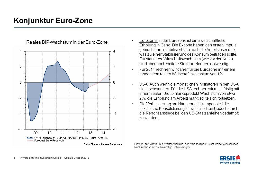 Reales BIP-Wachstum in der Euro-Zone