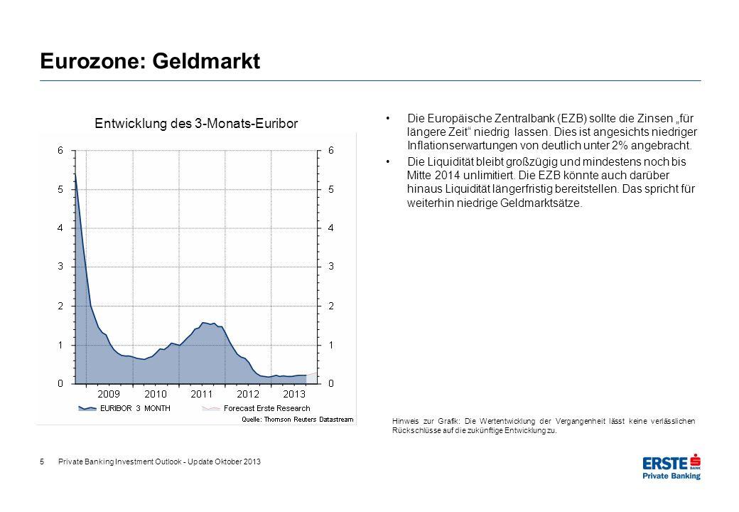Entwicklung des 3-Monats-Euribor 2007-2013E)