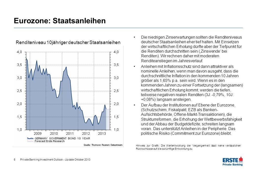 Eurozone: Staatsanleihen