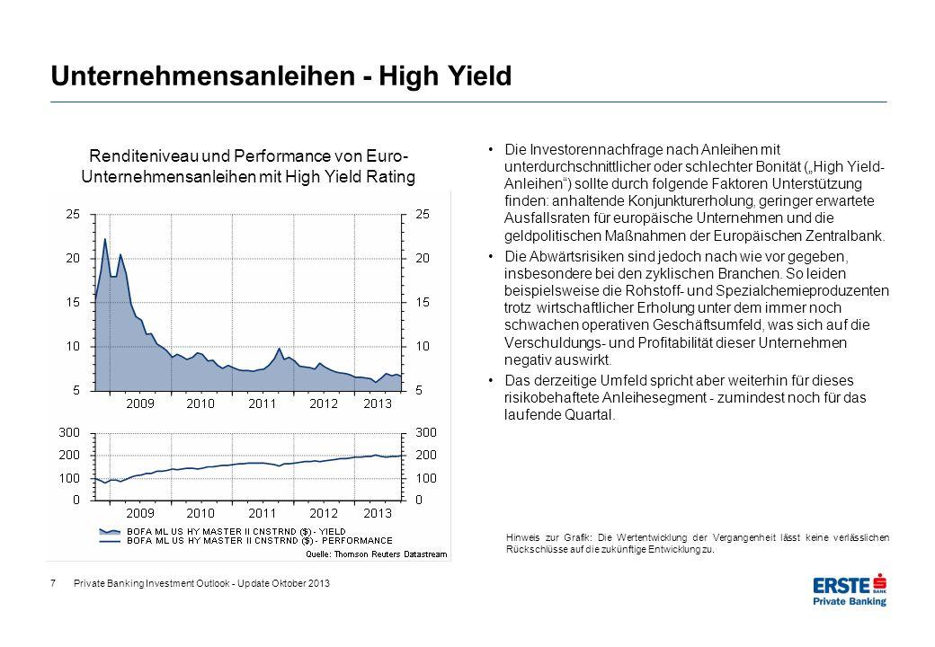 Unternehmensanleihen - High Yield
