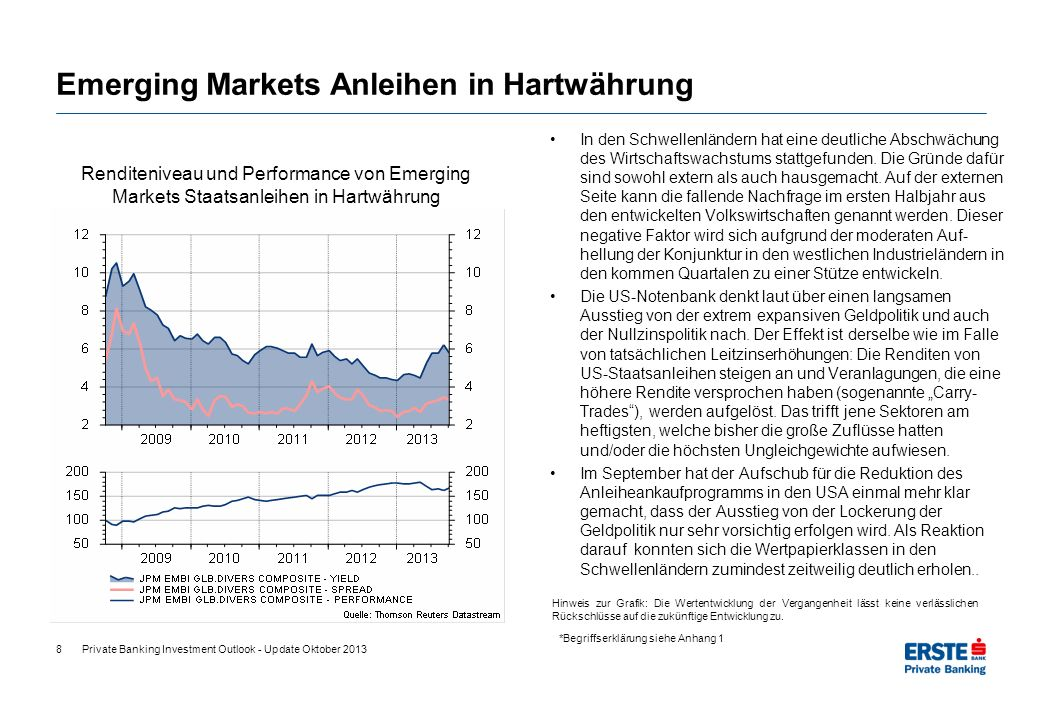 Emerging Markets Anleihen in Hartwährung
