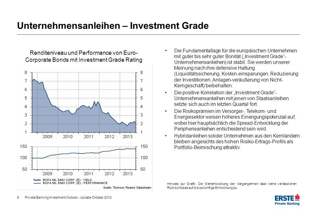 Unternehmensanleihen – Investment Grade