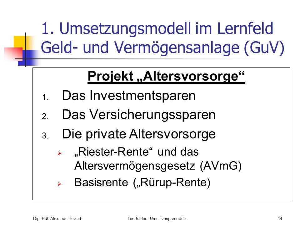1. Umsetzungsmodell im Lernfeld Geld- und Vermögensanlage (GuV)