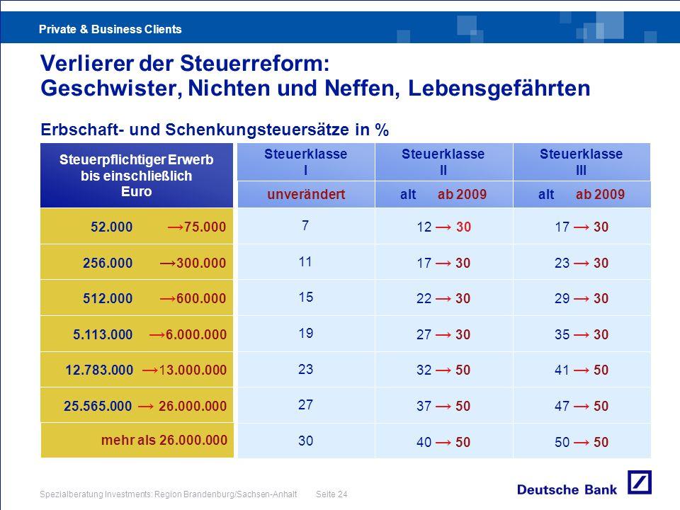 Steuerpflichtiger Erwerb bis einschließlich Euro