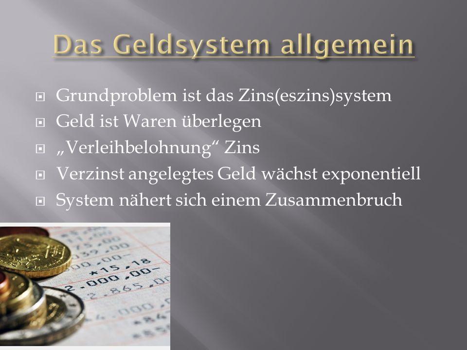 Das Geldsystem allgemein