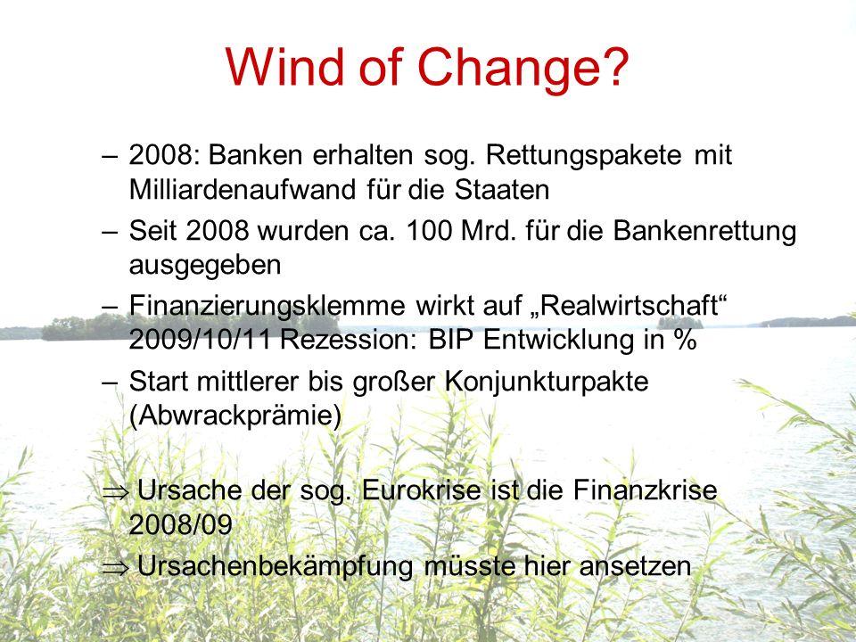 Wind of Change 2008: Banken erhalten sog. Rettungspakete mit Milliardenaufwand für die Staaten.