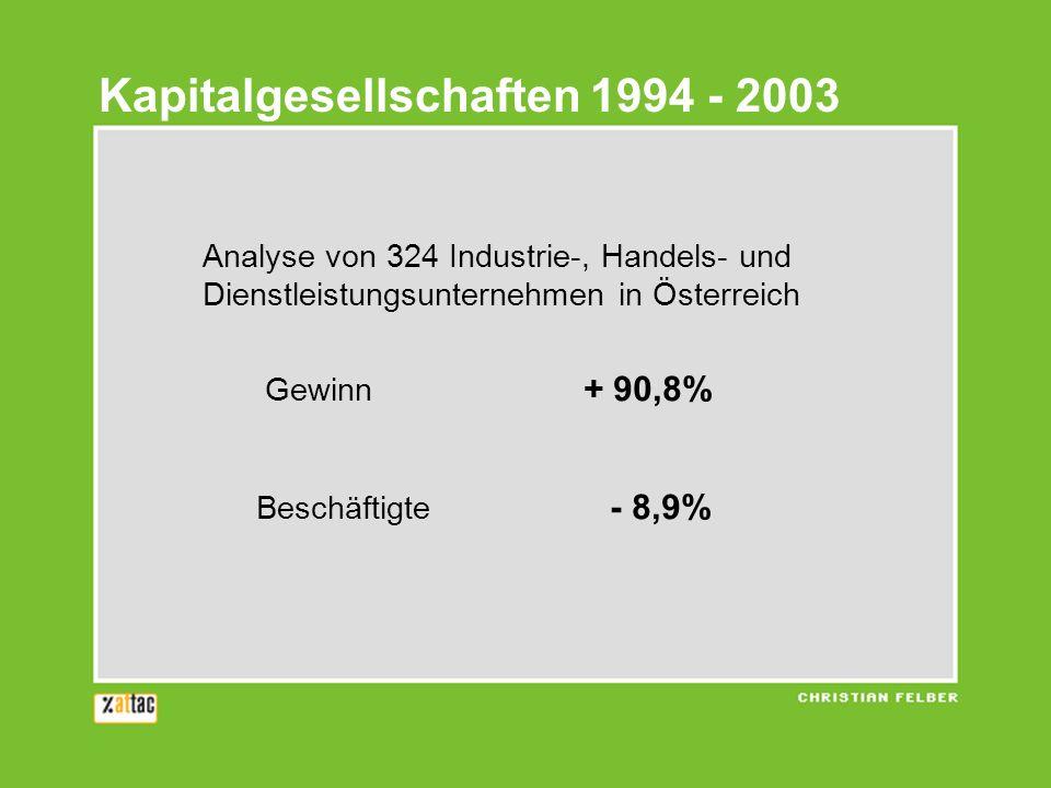 Kapitalgesellschaften 1994 - 2003