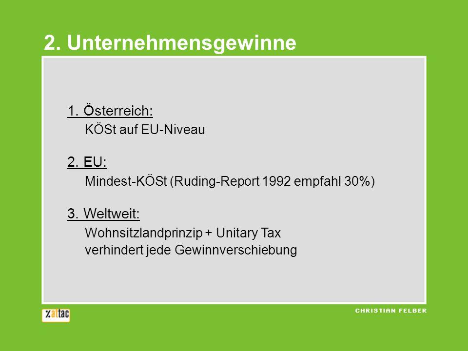 2. Unternehmensgewinne 1. Österreich: KÖSt auf EU-Niveau 2. EU: