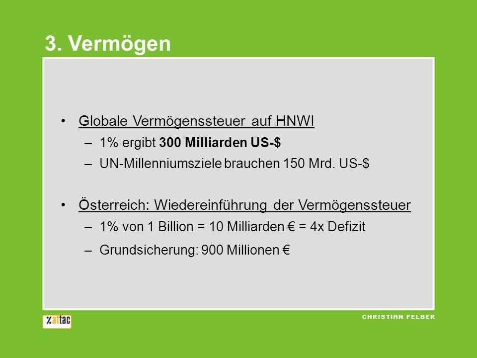 3. Vermögen Globale Vermögenssteuer auf HNWI