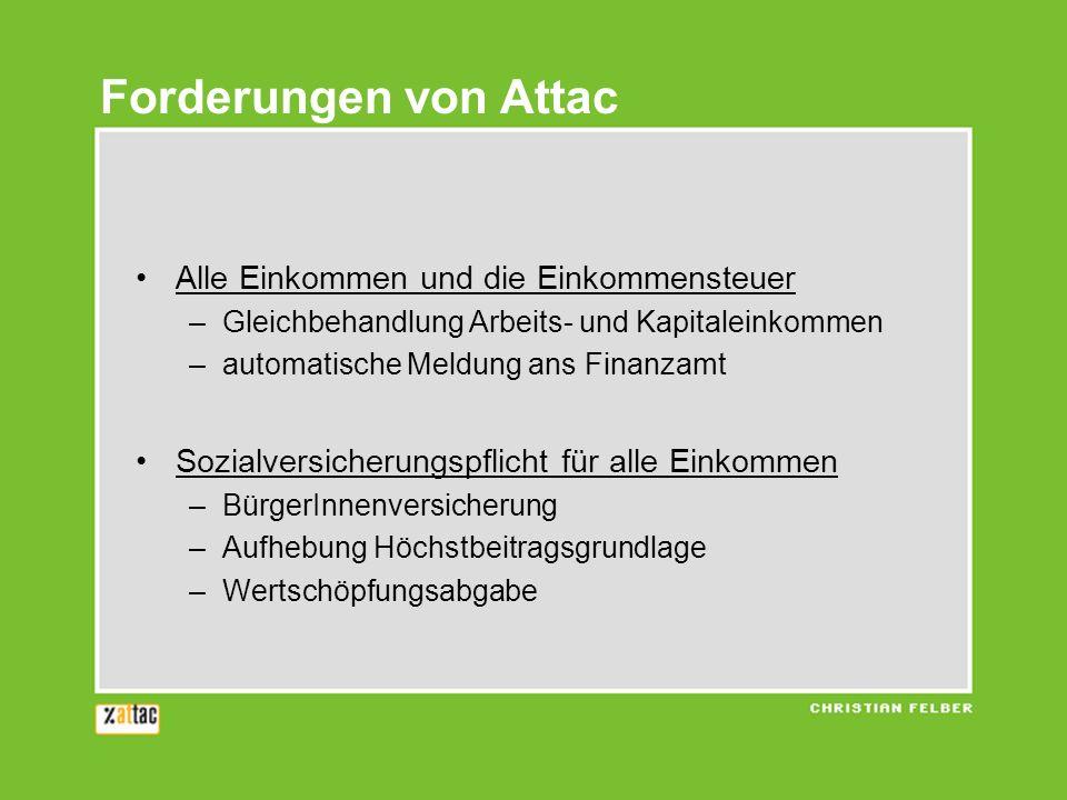 Forderungen von Attac Alle Einkommen und die Einkommensteuer