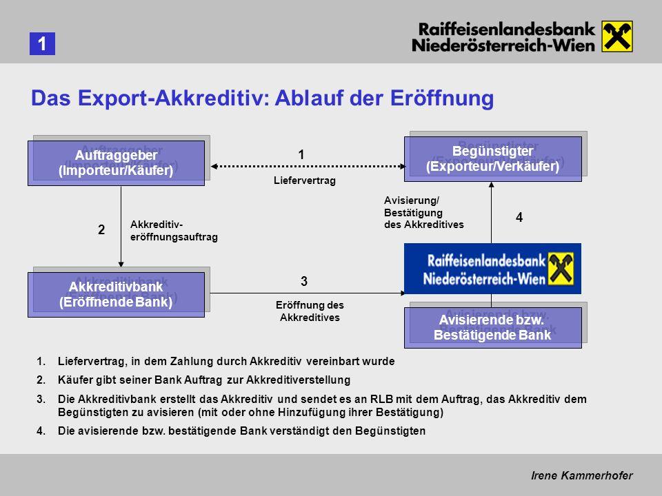 Das Export-Akkreditiv: Ablauf der Eröffnung