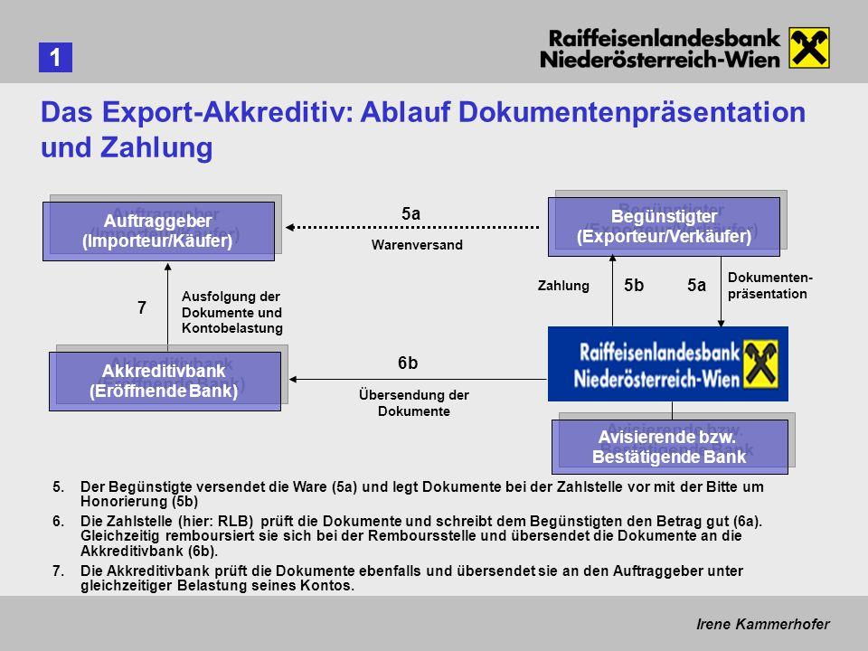 Das Export-Akkreditiv: Ablauf Dokumentenpräsentation und Zahlung