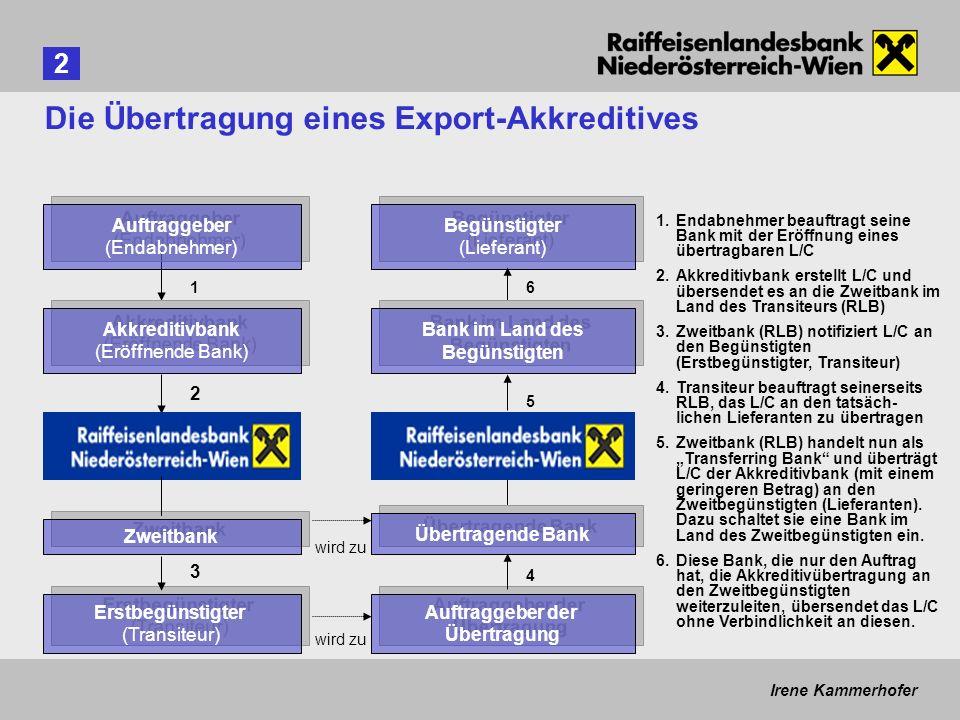 Die Übertragung eines Export-Akkreditives