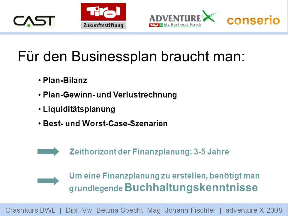 Für den Businessplan braucht man: