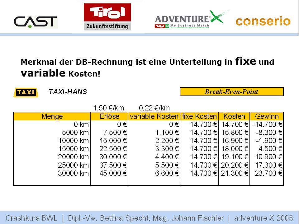 Merkmal der DB-Rechnung ist eine Unterteilung in fixe und variable Kosten!