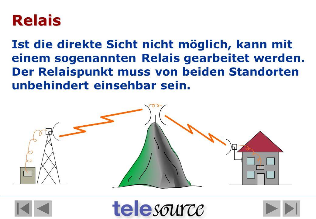 Relais Ist die direkte Sicht nicht möglich, kann mit einem sogenannten Relais gearbeitet werden.