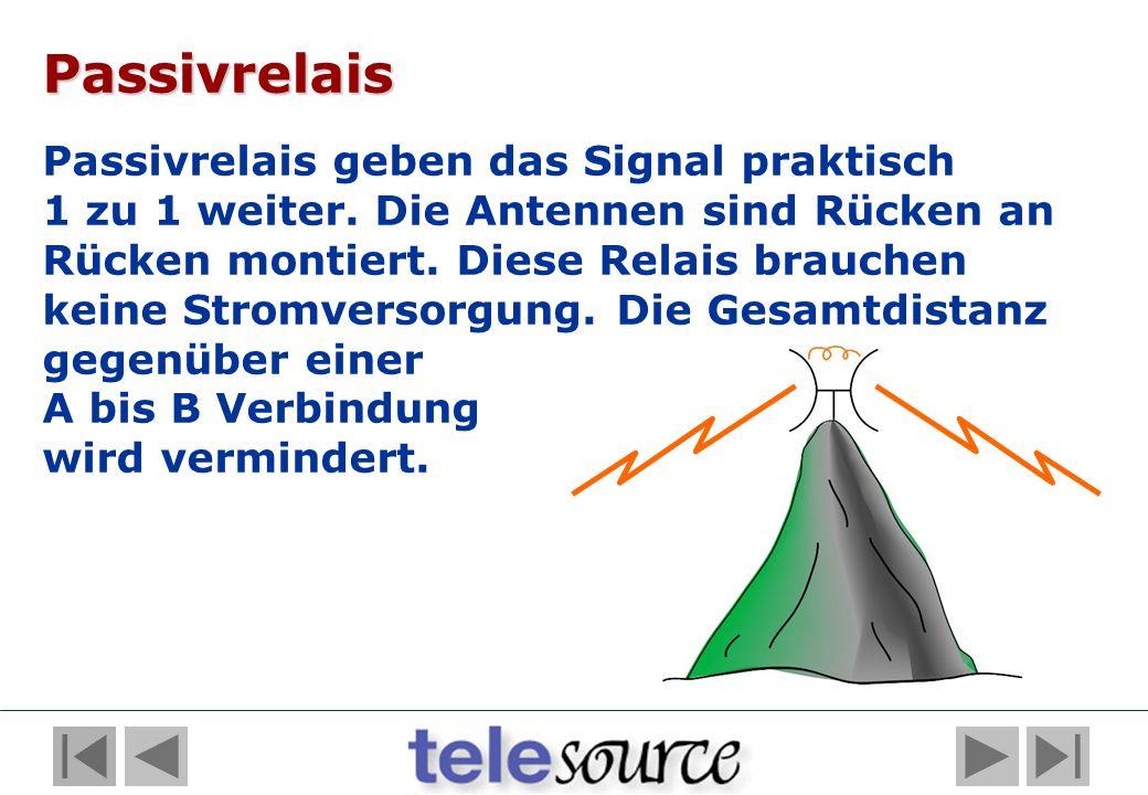 Passivrelais Passivrelais geben das Signal praktisch