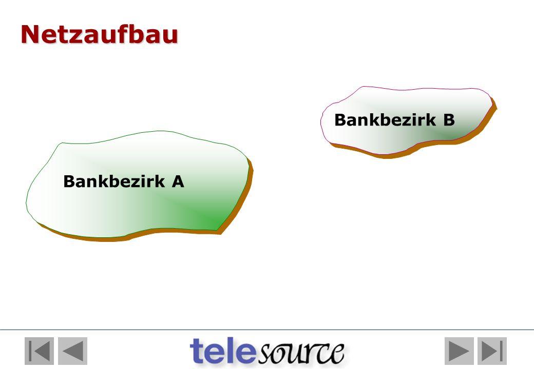 Netzaufbau Bankbezirk B Bankbezirk A