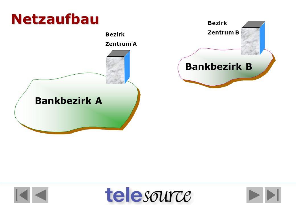 Netzaufbau Bezirk Zentrum B Bezirk Zentrum A Bankbezirk B Bankbezirk A