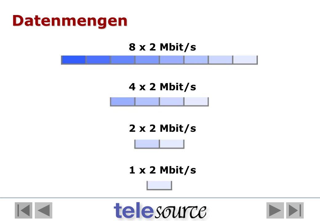 Datenmengen 8 x 2 Mbit/s 4 x 2 Mbit/s 2 x 2 Mbit/s 1 x 2 Mbit/s