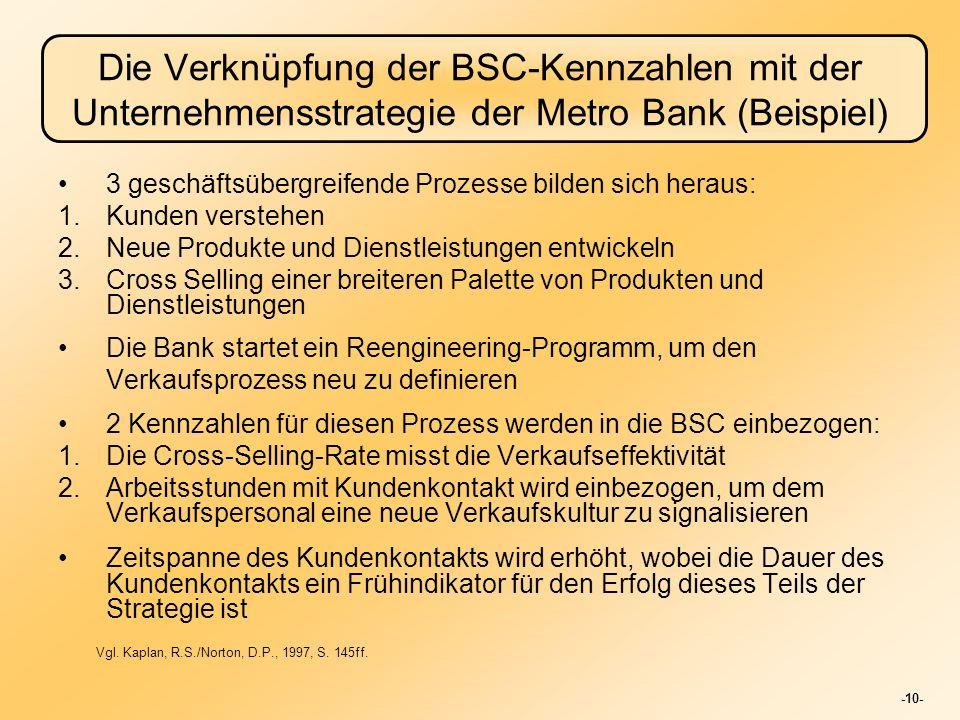Die Verknüpfung der BSC-Kennzahlen mit der Unternehmensstrategie der Metro Bank (Beispiel)
