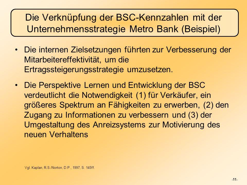 Die Verknüpfung der BSC-Kennzahlen mit der Unternehmensstrategie Metro Bank (Beispiel)