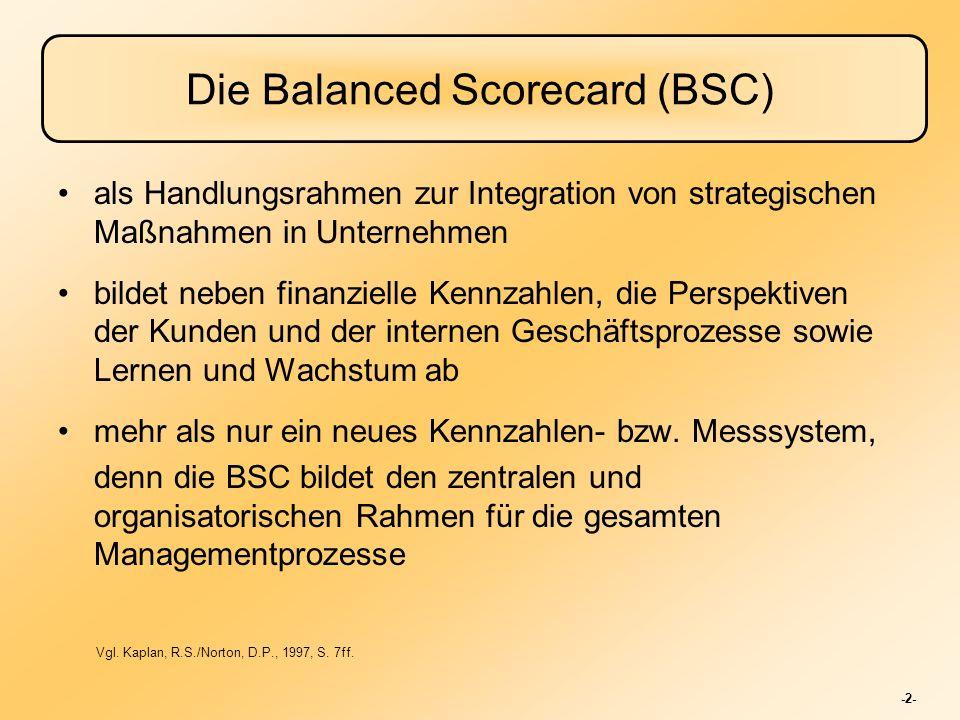 Die Balanced Scorecard (BSC)