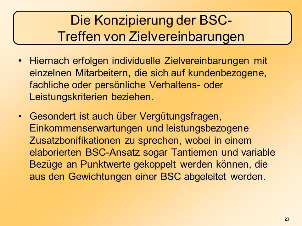 Die Konzipierung der BSC- Treffen von Zielvereinbarungen