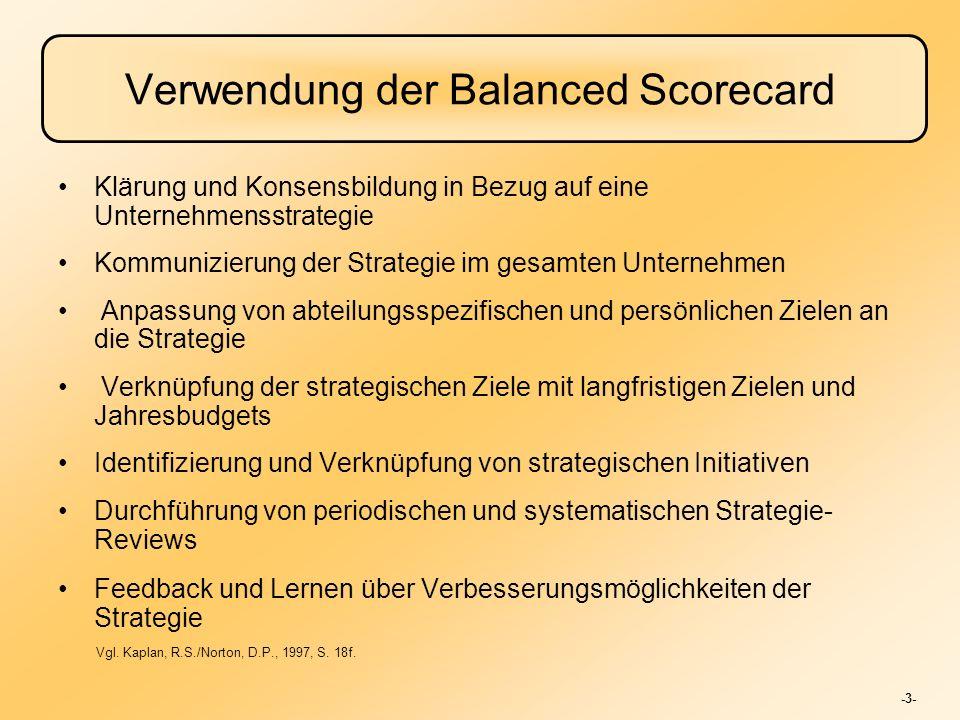 Verwendung der Balanced Scorecard