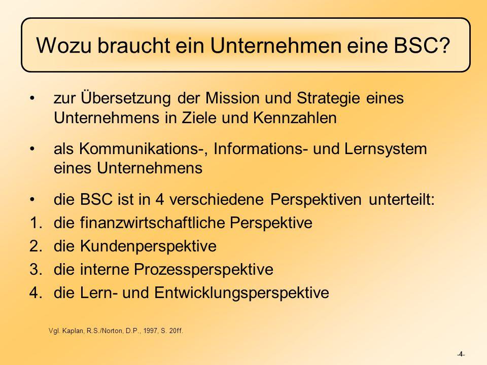 Wozu braucht ein Unternehmen eine BSC