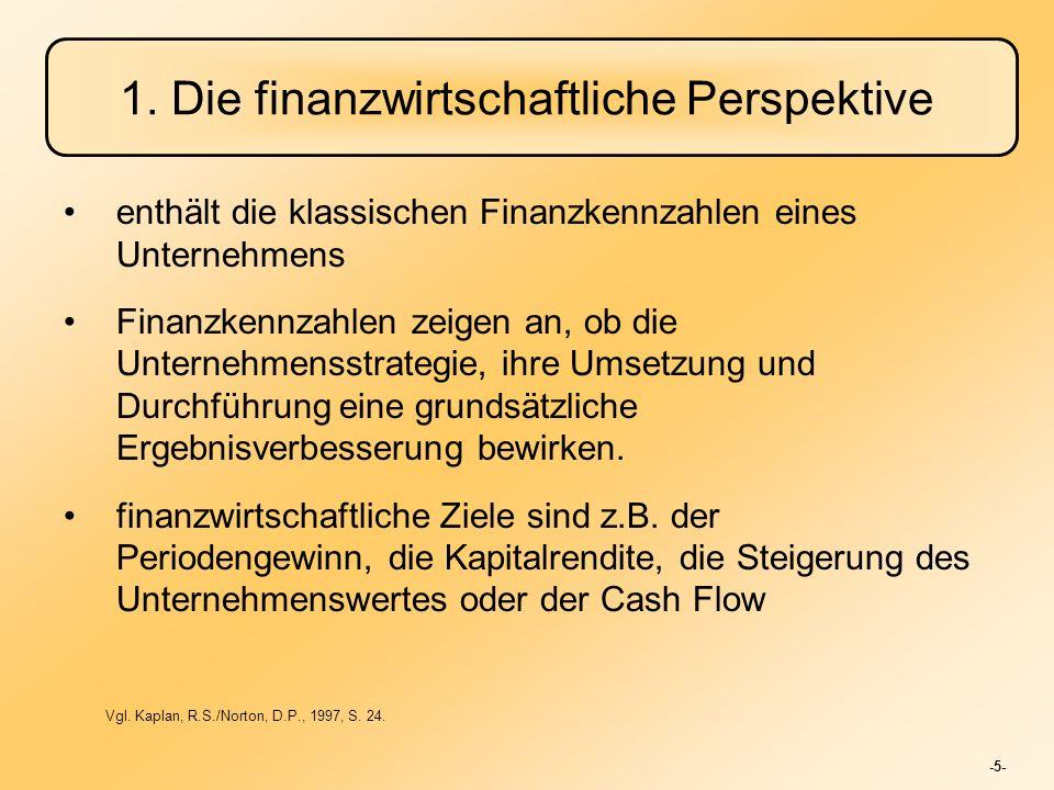 1. Die finanzwirtschaftliche Perspektive