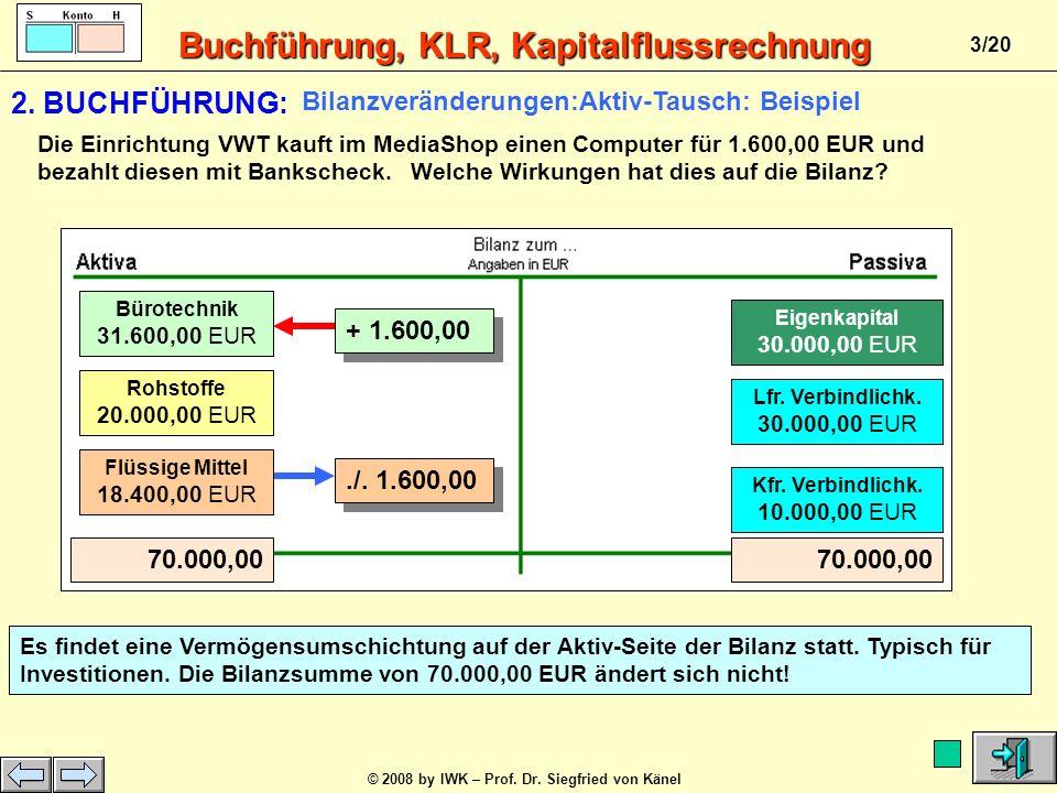 2. BUCHFÜHRUNG: Bilanzveränderungen:Aktiv-Tausch: Beispiel + 1.600,00