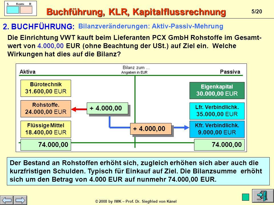 2. BUCHFÜHRUNG: Bilanzveränderungen: Aktiv-Passiv-Mehrung