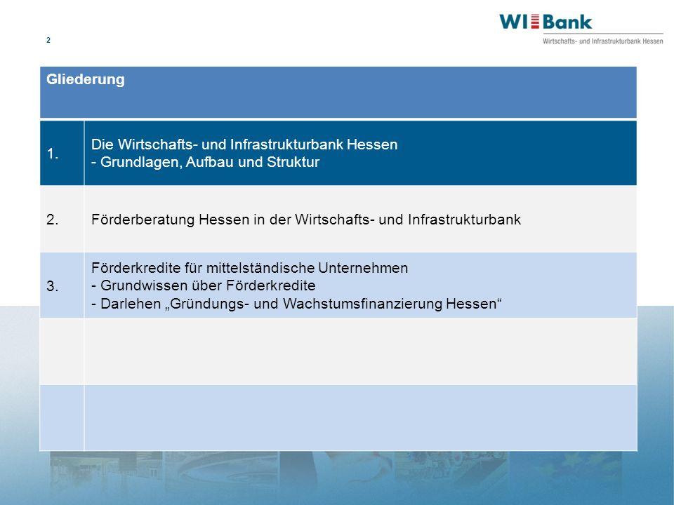 Die Wirtschafts- und Infrastrukturbank Hessen