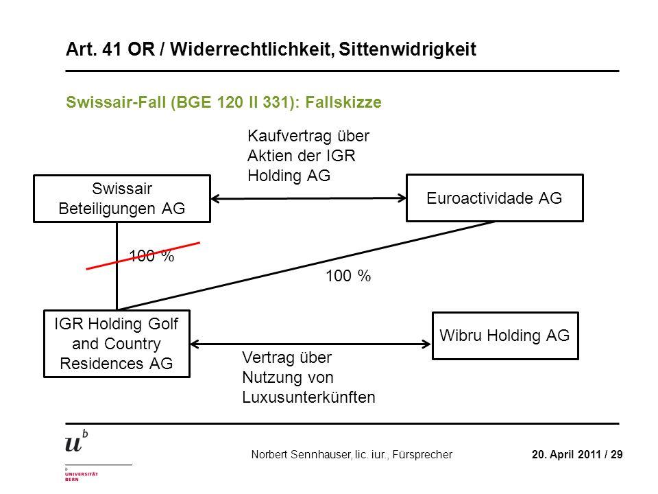 Swissair-Fall (BGE 120 II 331): Fallskizze
