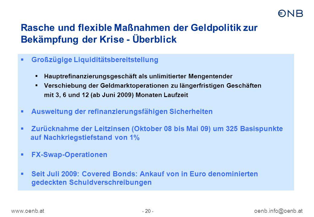 Rasche und flexible Maßnahmen der Geldpolitik zur Bekämpfung der Krise - Überblick