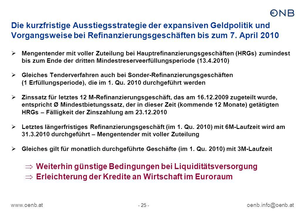 Die kurzfristige Ausstiegsstrategie der expansiven Geldpolitik und Vorgangsweise bei Refinanzierungsgeschäften bis zum 7. April 2010