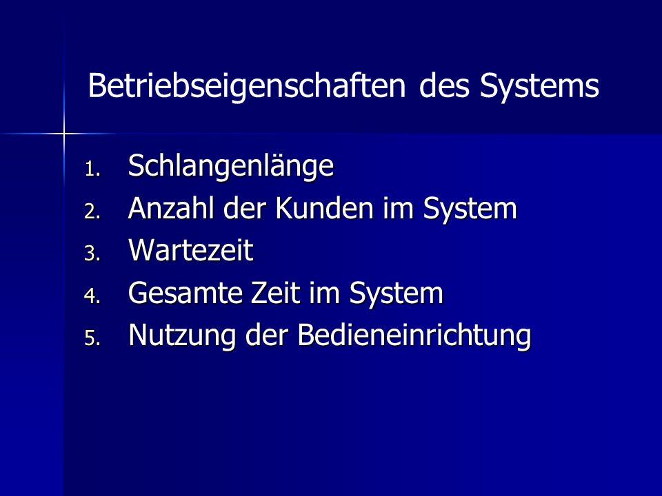 Betriebseigenschaften des Systems