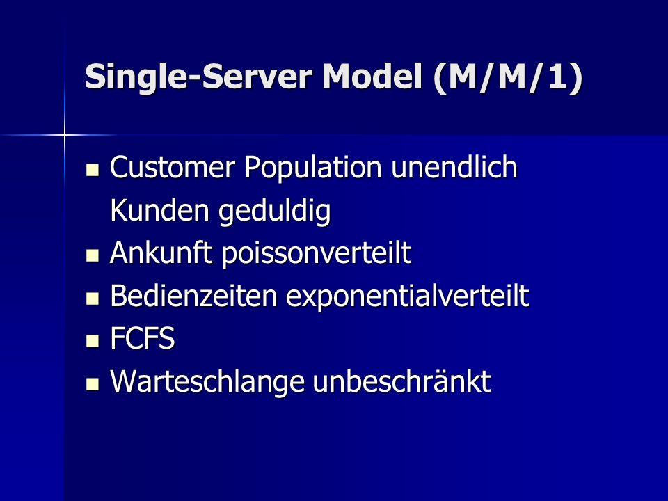 Single-Server Model (M/M/1)